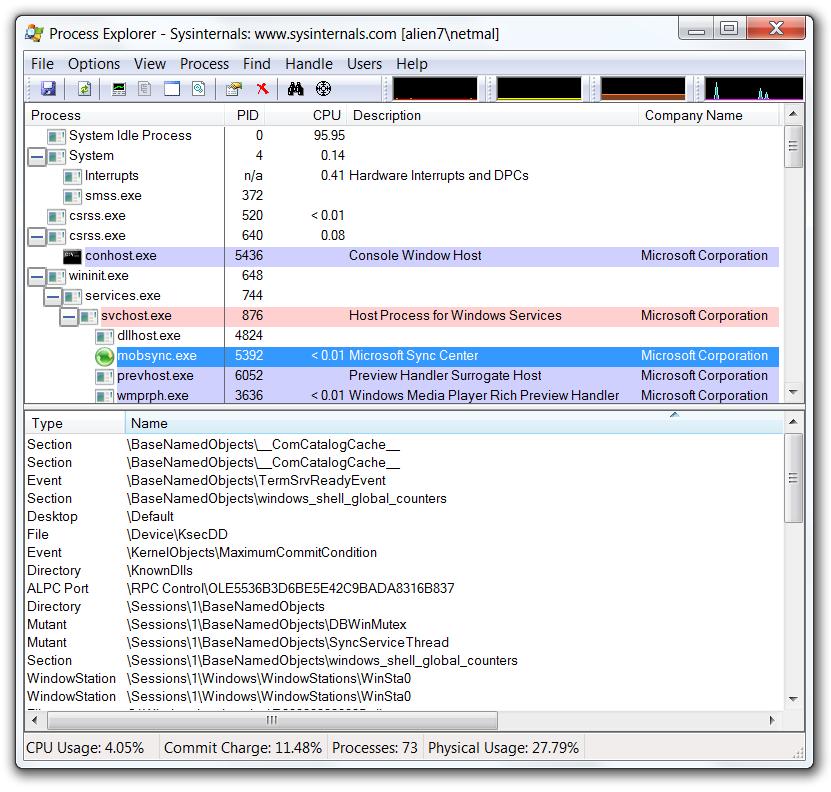 Process Explorer vs Process Hacker–Part 1 of 2 | chentiangemalc