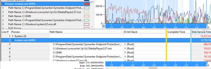 chentiangemalc | Windows 10 / ConfigMgr / winPE
